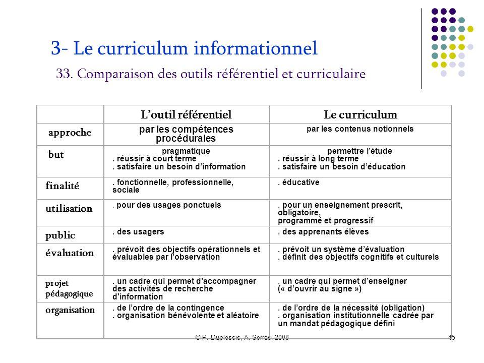 © P. Duplessis, A. Serres, 200845 3- Le curriculum informationnel 33. Comparaison des outils référentiel et curriculaire L'outil référentielLe curricu