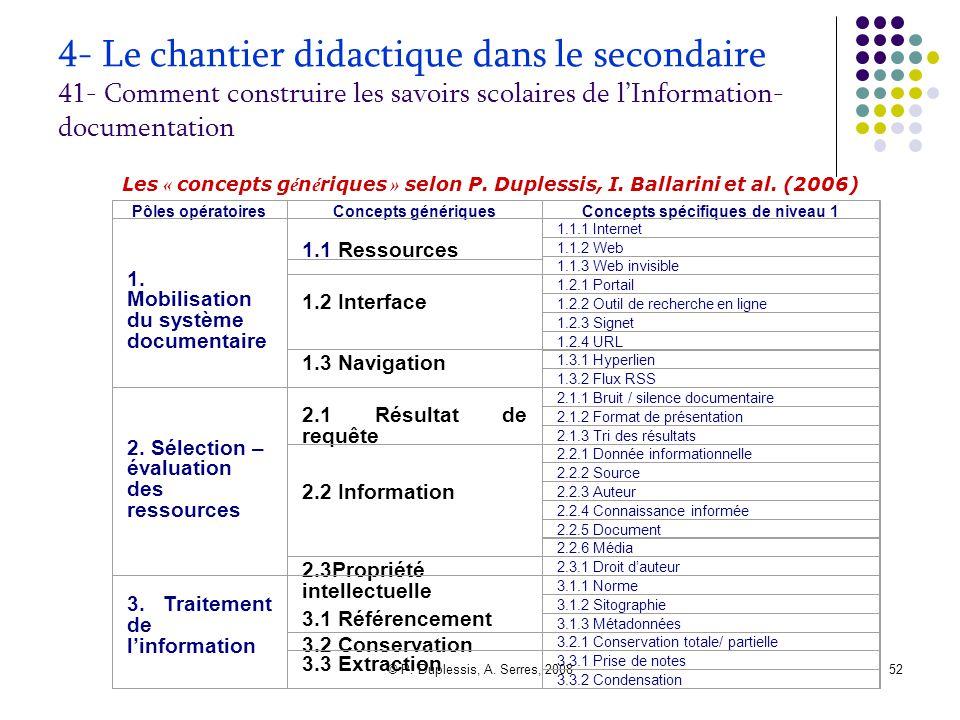 © P. Duplessis, A. Serres, 200852 4- Le chantier didactique dans le secondaire 41- Comment construire les savoirs scolaires de l'Information- document