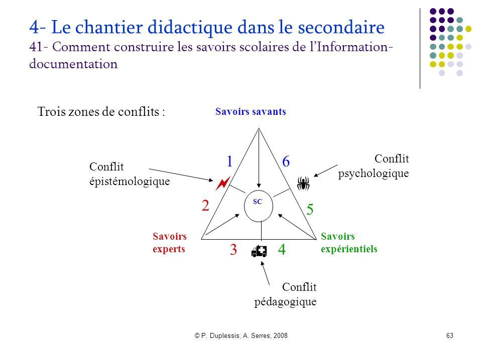 © P. Duplessis, A. Serres, 200863 4- Le chantier didactique dans le secondaire 41- Comment construire les savoirs scolaires de l'Information- document