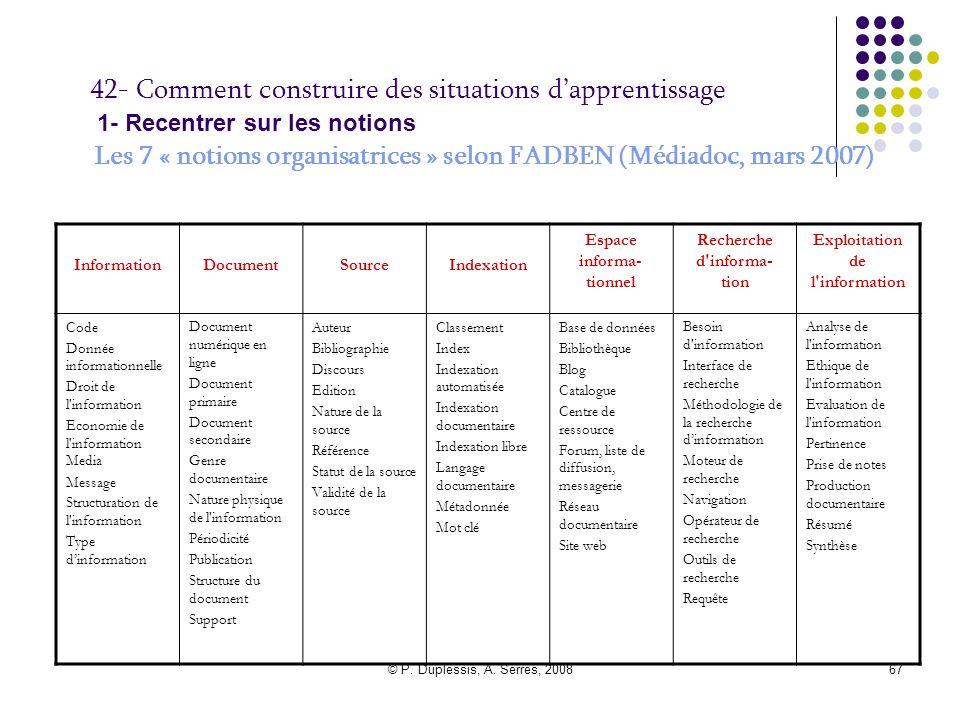 © P. Duplessis, A. Serres, 200867 42- Comment construire des situations d'apprentissage 1- Recentrer sur les notions Les 7 « notions organisatrices »