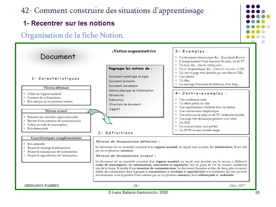 © Ivana Ballarini-Santonocito, 200868 42- Comment construire des situations d'apprentissage 1- Recentrer sur les notions Organisation de la fiche Noti