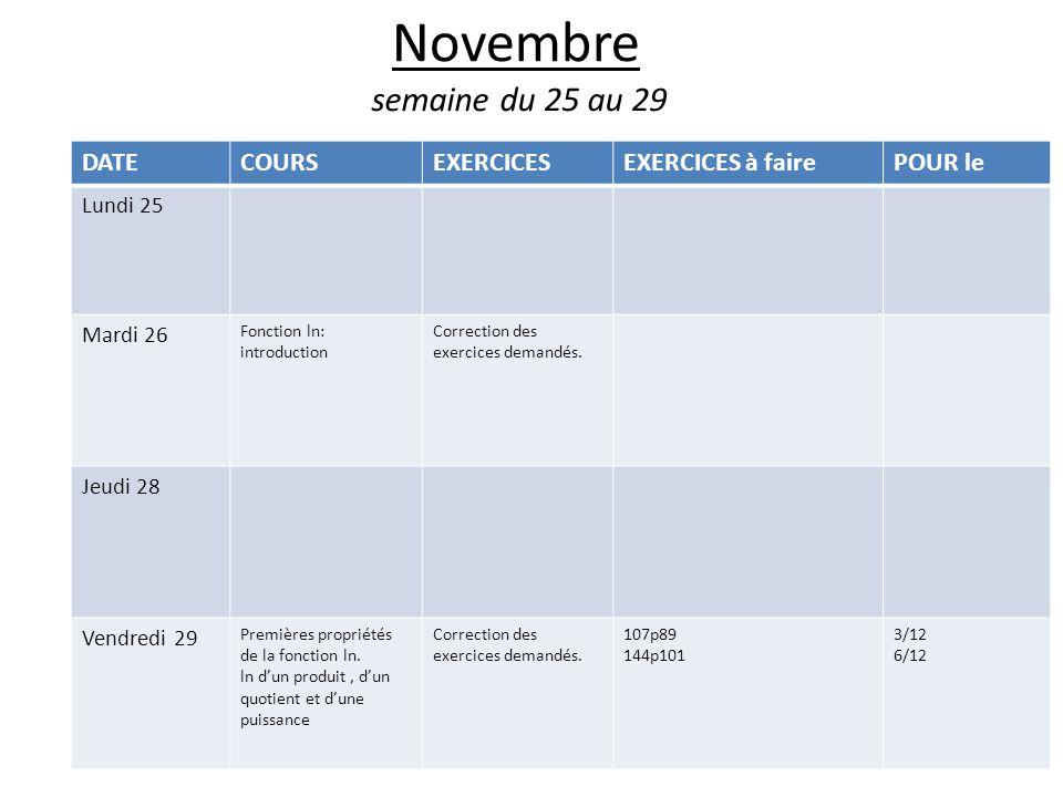 Novembre semaine du 25 au 29 DATECOURSEXERCICESEXERCICES à fairePOUR le Lundi 25 Mardi 26 Fonction ln: introduction Correction des exercices demandés.