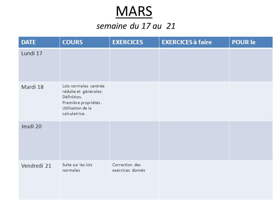MARS semaine du 17 au 21 DATECOURSEXERCICESEXERCICES à fairePOUR le Lundi 17 Mardi 18 Lois normales centrée réduite et générales: Définition.