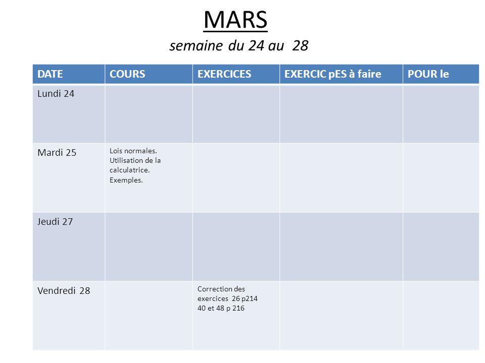 MARS semaine du 24 au 28 DATECOURSEXERCICESEXERCIC pES à fairePOUR le Lundi 24 Mardi 25 Lois normales.