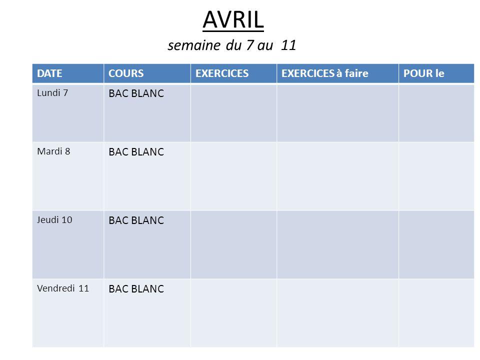 AVRIL semaine du 7 au 11 DATECOURSEXERCICESEXERCICES à fairePOUR le Lundi 7 BAC BLANC Mardi 8 BAC BLANC Jeudi 10 BAC BLANC Vendredi 11 BAC BLANC