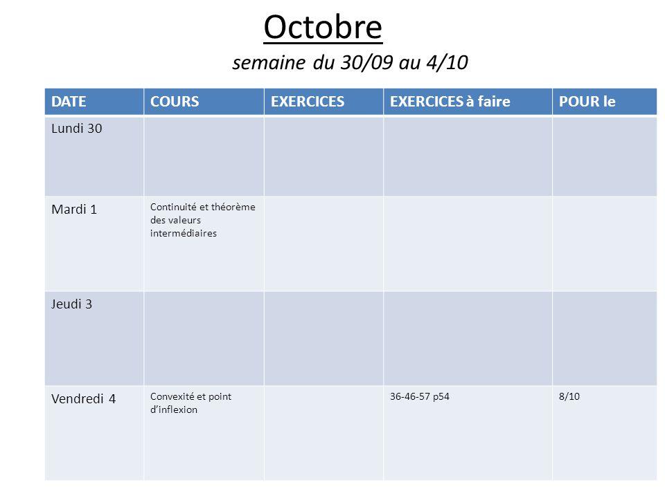 Octobre semaine du 30/09 au 4/10 DATECOURSEXERCICESEXERCICES à fairePOUR le Lundi 30 Mardi 1 Continuité et théorème des valeurs intermédiaires Jeudi 3 Vendredi 4 Convexité et point d'inflexion 36-46-57 p548/10