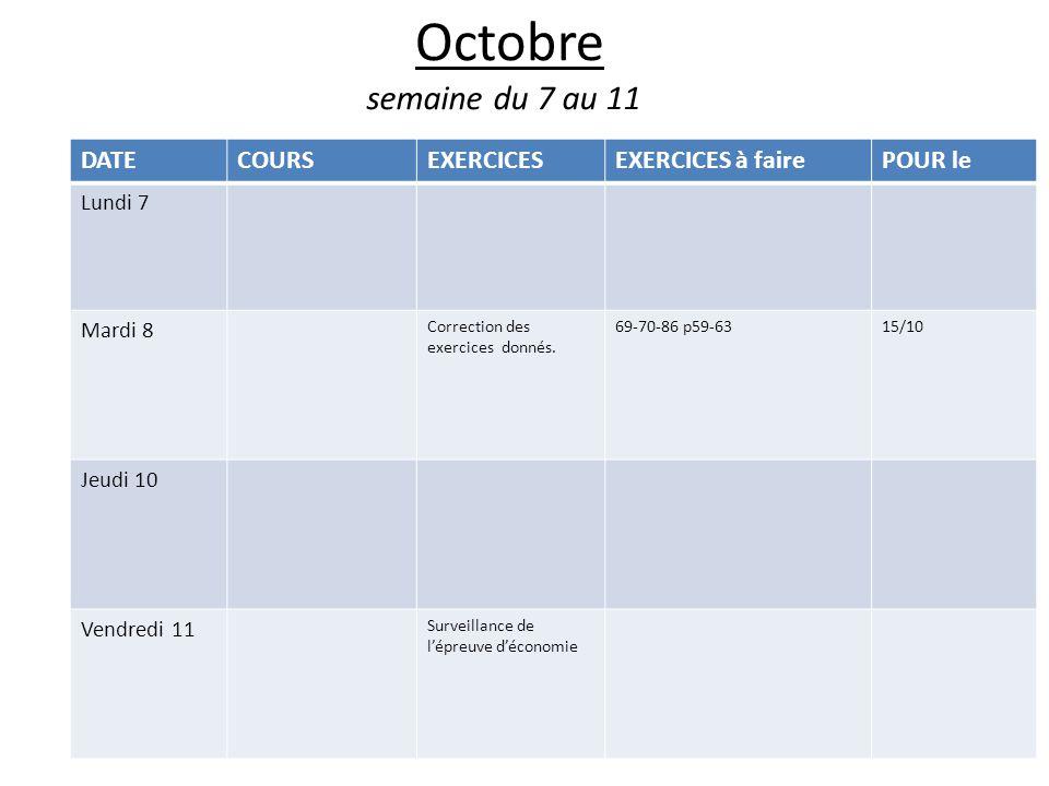 Octobre semaine du 7 au 11 DATECOURSEXERCICESEXERCICES à fairePOUR le Lundi 7 Mardi 8 Correction des exercices donnés.