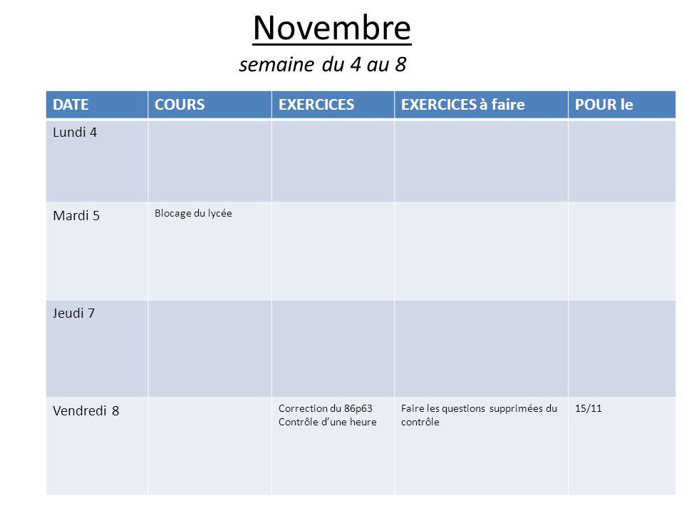 Novembre semaine du 4 au 8 DATECOURSEXERCICESEXERCICES à fairePOUR le Lundi 4 Mardi 5 Blocage du lycée Jeudi 7 Vendredi 8 Correction du 86p63 Contrôle d'une heure Faire les questions supprimées du contrôle 15/11