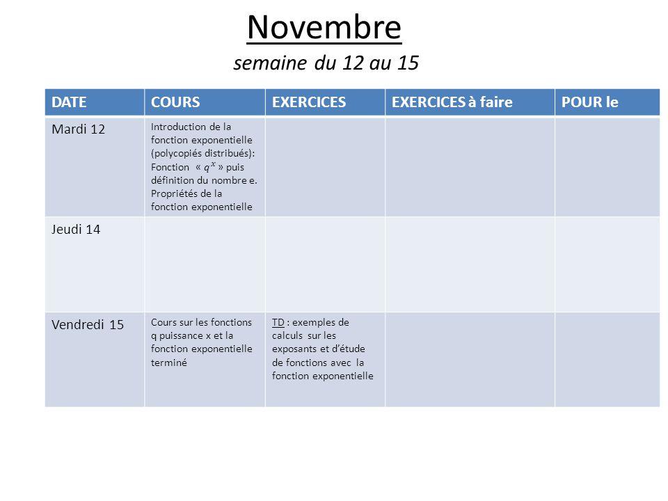 Novembre semaine du 12 au 15 DATECOURSEXERCICESEXERCICES à fairePOUR le Mardi 12 Jeudi 14 Vendredi 15 Cours sur les fonctions q puissance x et la fonction exponentielle terminé TD : exemples de calculs sur les exposants et d'étude de fonctions avec la fonction exponentielle