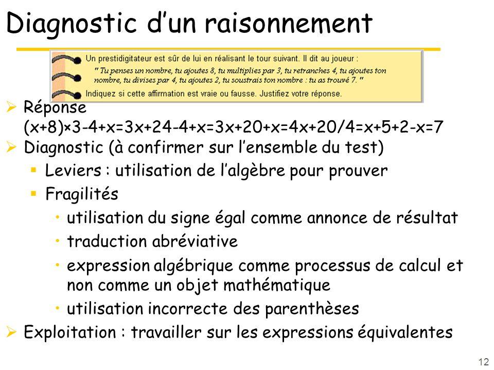 12 Diagnostic d'un raisonnement  Réponse (x+8)×3-4+x=3x+24-4+x=3x+20+x=4x+20/4=x+5+2-x=7  Diagnostic (à confirmer sur l'ensemble du test)  Leviers : utilisation de l'algèbre pour prouver  Fragilités utilisation du signe égal comme annonce de résultat traduction abréviative expression algébrique comme processus de calcul et non comme un objet mathématique utilisation incorrecte des parenthèses  Exploitation : travailler sur les expressions équivalentes