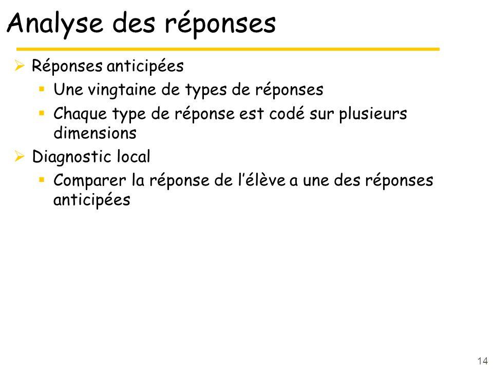 Analyse des réponses  Réponses anticipées  Une vingtaine de types de réponses  Chaque type de réponse est codé sur plusieurs dimensions  Diagnostic local  Comparer la réponse de l'élève a une des réponses anticipées 14