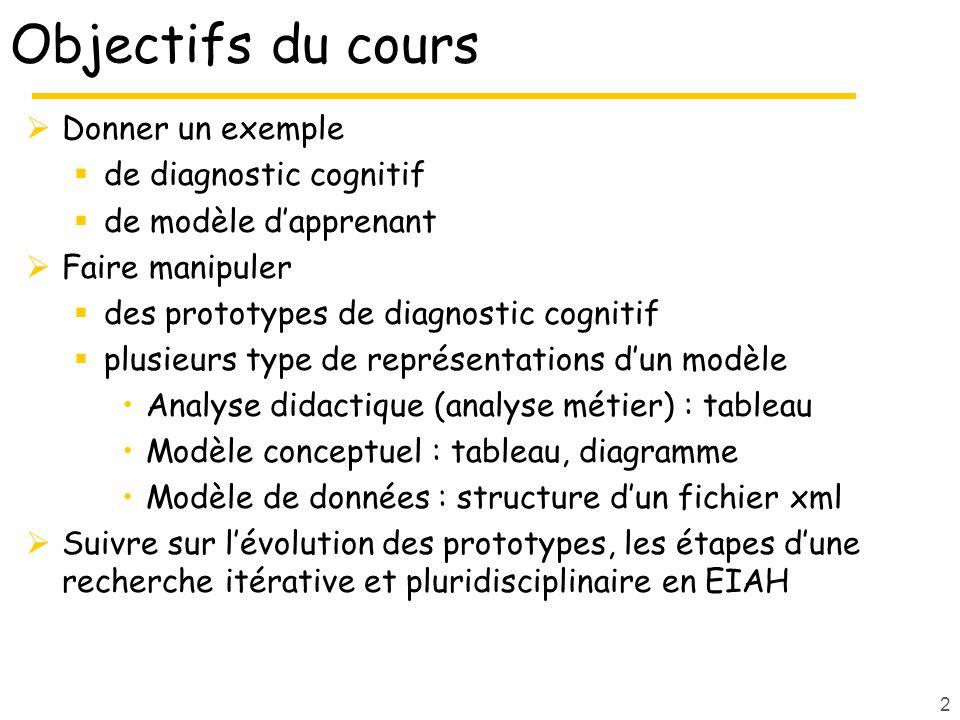Objectifs du cours  Donner un exemple  de diagnostic cognitif  de modèle d'apprenant  Faire manipuler  des prototypes de diagnostic cognitif  plusieurs type de représentations d'un modèle Analyse didactique (analyse métier) : tableau Modèle conceptuel : tableau, diagramme Modèle de données : structure d'un fichier xml  Suivre sur l'évolution des prototypes, les étapes d'une recherche itérative et pluridisciplinaire en EIAH 2