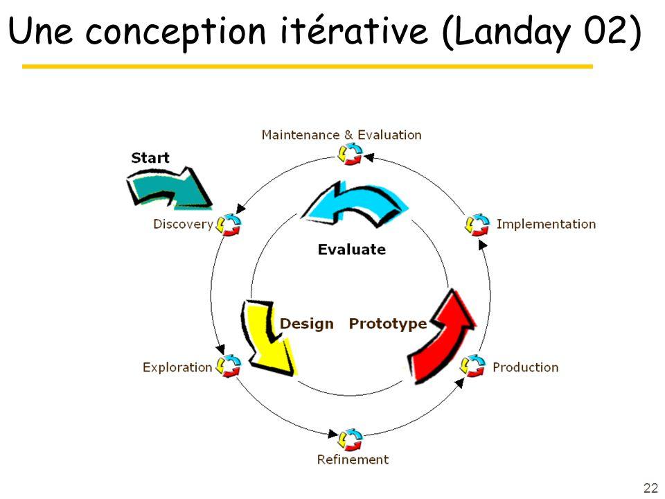 22 Une conception itérative (Landay 02)