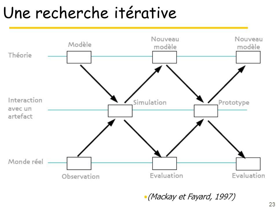 Une recherche itérative 23 (Mackay et Fayard, 1997)