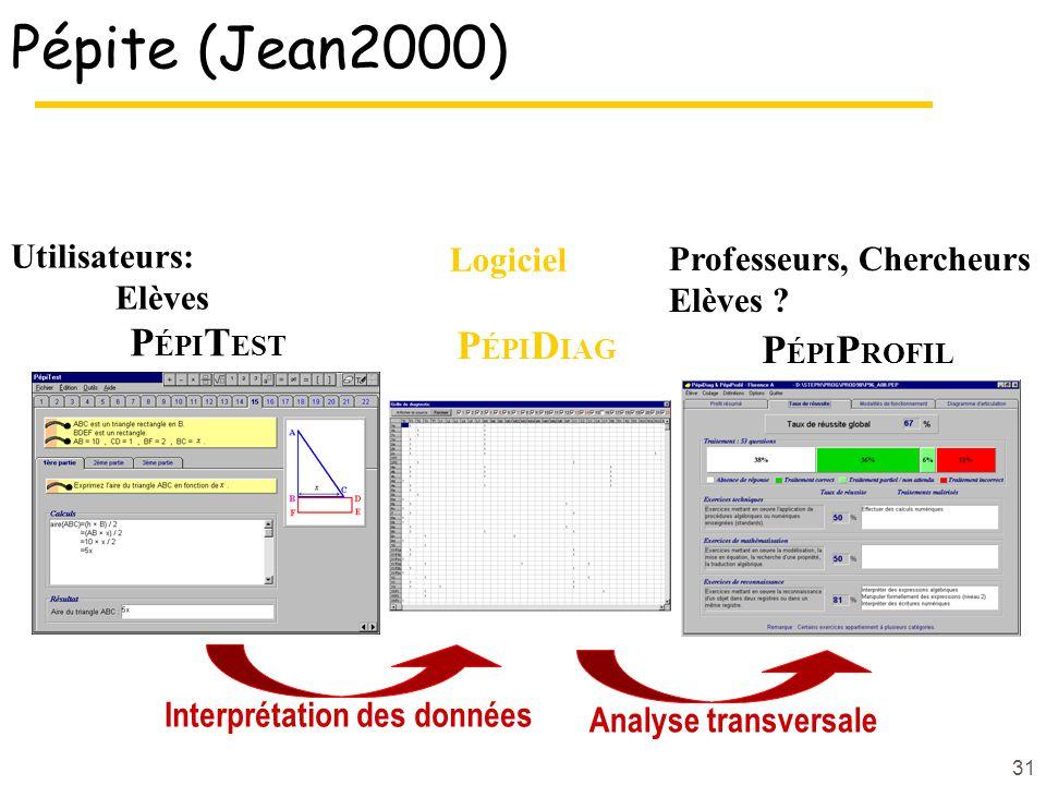 31 Pépite (Jean2000) P ÉPI T EST P ÉPI P ROFIL Analyse transversale Utilisateurs: Elèves Professeurs, Chercheurs Elèves .
