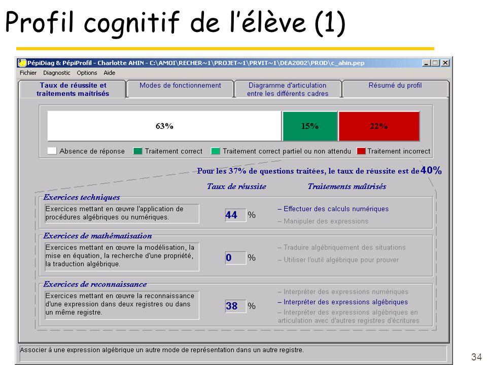 34 Profil cognitif de l'élève (1)