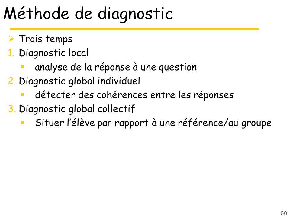 Méthode de diagnostic  Trois temps 1.Diagnostic local  analyse de la réponse à une question 2.Diagnostic global individuel  détecter des cohérences entre les réponses 3.Diagnostic global collectif  Situer l'élève par rapport à une référence/au groupe 60