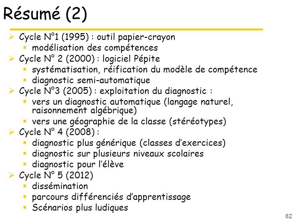 62 Résumé (2)  Cycle N°1 (1995) : outil papier-crayon  modélisation des compétences  Cycle N° 2 (2000) : logiciel Pépite  systématisation, réification du modèle de compétence  diagnostic semi-automatique  Cycle N°3 (2005) : exploitation du diagnostic :  vers un diagnostic automatique (langage naturel, raisonnement algébrique)  vers une géographie de la classe (stéréotypes)  Cycle N° 4 (2008) :  diagnostic plus générique (classes d'exercices)  diagnostic sur plusieurs niveaux scolaires  diagnostic pour l'élève  Cycle N° 5 (2012)  dissémination  parcours différenciés d'apprentissage  Scénarios plus ludiques