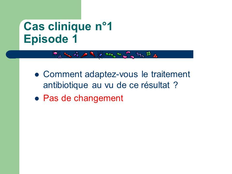 Cas clinique n°1 Episode 1 Comment adaptez-vous le traitement antibiotique au vu de ce résultat ? Pas de changement