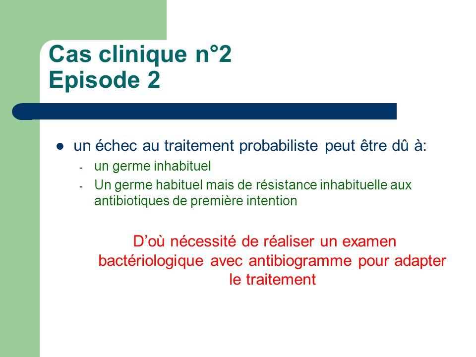 Cas clinique n°2 Episode 2 un échec au traitement probabiliste peut être dû à: - un germe inhabituel - Un germe habituel mais de résistance inhabituel