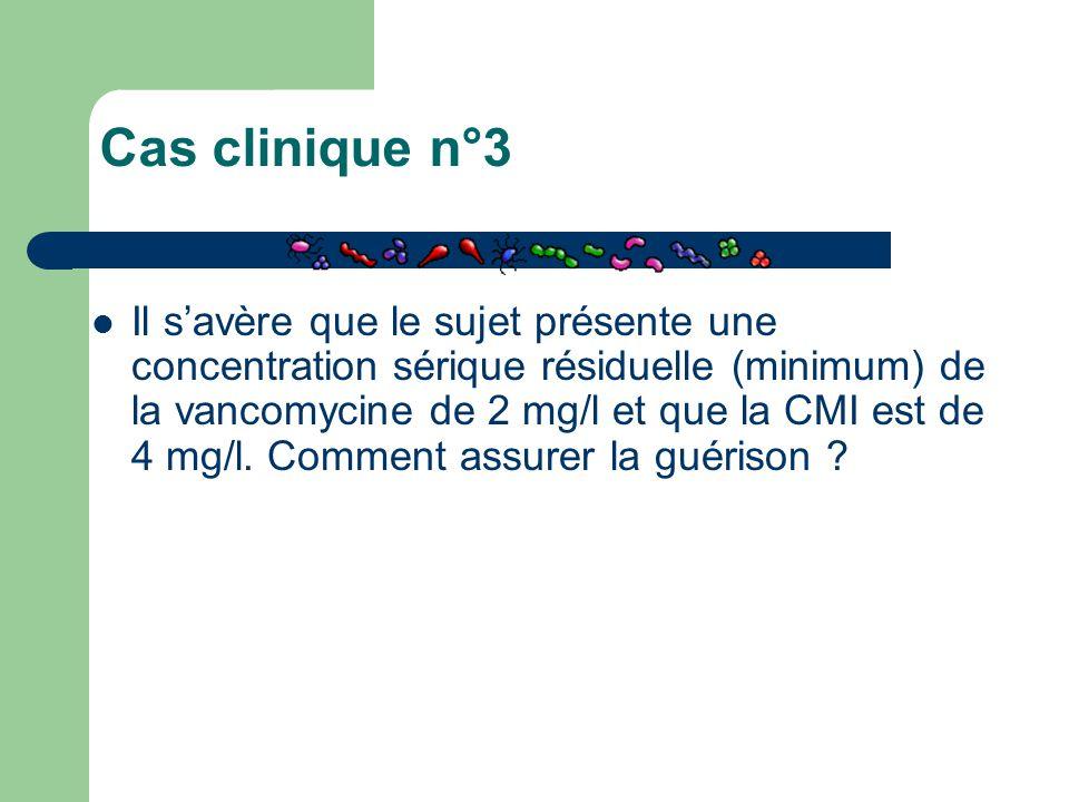 Cas clinique n°3 Il s'avère que le sujet présente une concentration sérique résiduelle (minimum) de la vancomycine de 2 mg/l et que la CMI est de 4 mg