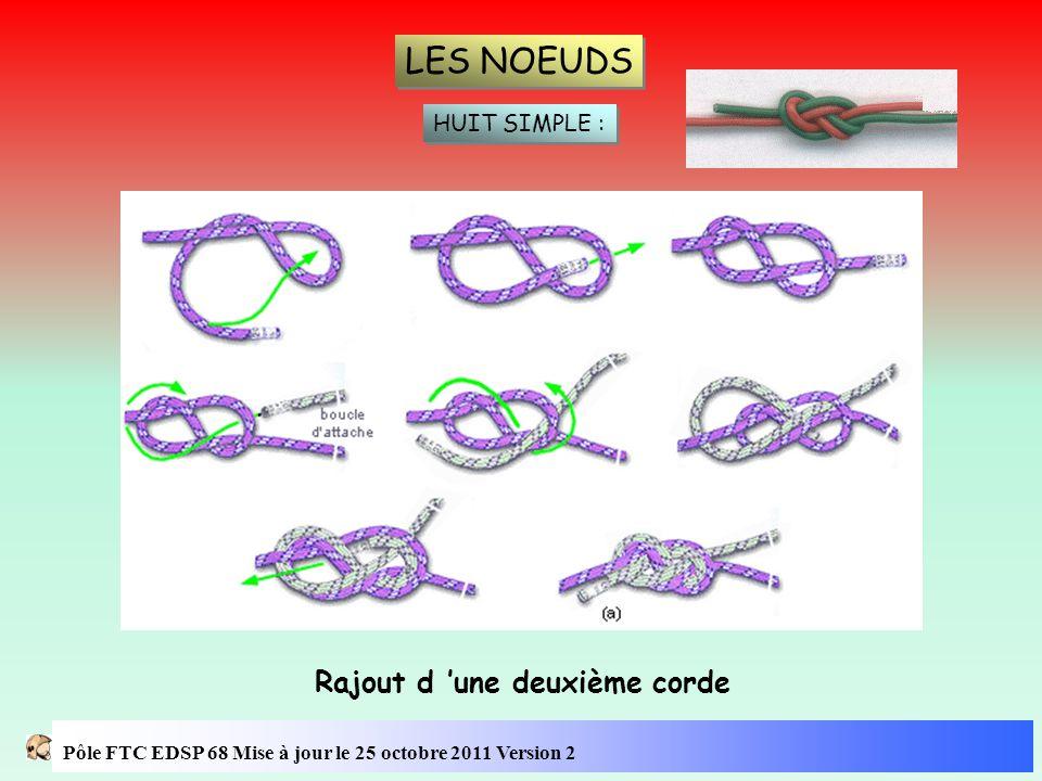 LES NOEUDS Rajout d 'une deuxième corde HUIT SIMPLE : Pôle FTC EDSP 68 Mise à jour le 25 octobre 2011 Version 2