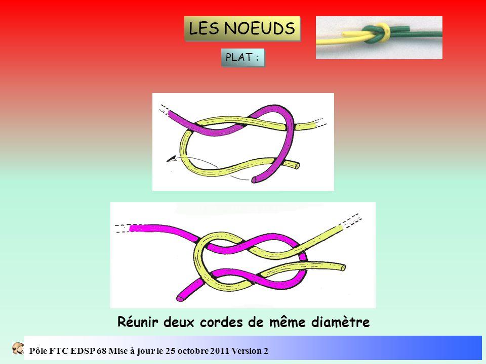 LES NOEUDS PLAT : Réunir deux cordes de même diamètre Pôle FTC EDSP 68 Mise à jour le 25 octobre 2011 Version 2
