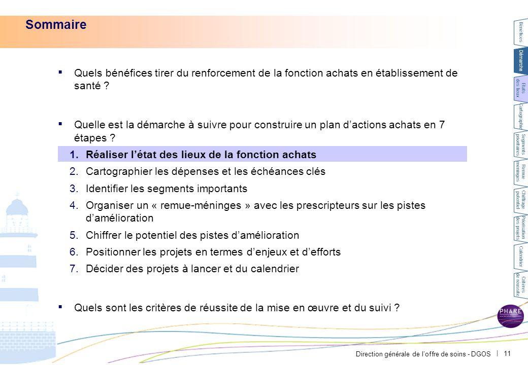 Direction générale de l'offre de soins - DGOS   11 ▪ Quels bénéfices tirer du renforcement de la fonction achats en établissement de santé ? ▪ Quelle