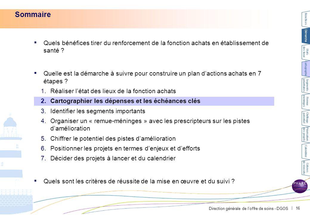 Direction générale de l'offre de soins - DGOS   16 ▪ Quels bénéfices tirer du renforcement de la fonction achats en établissement de santé ? ▪ Quelle