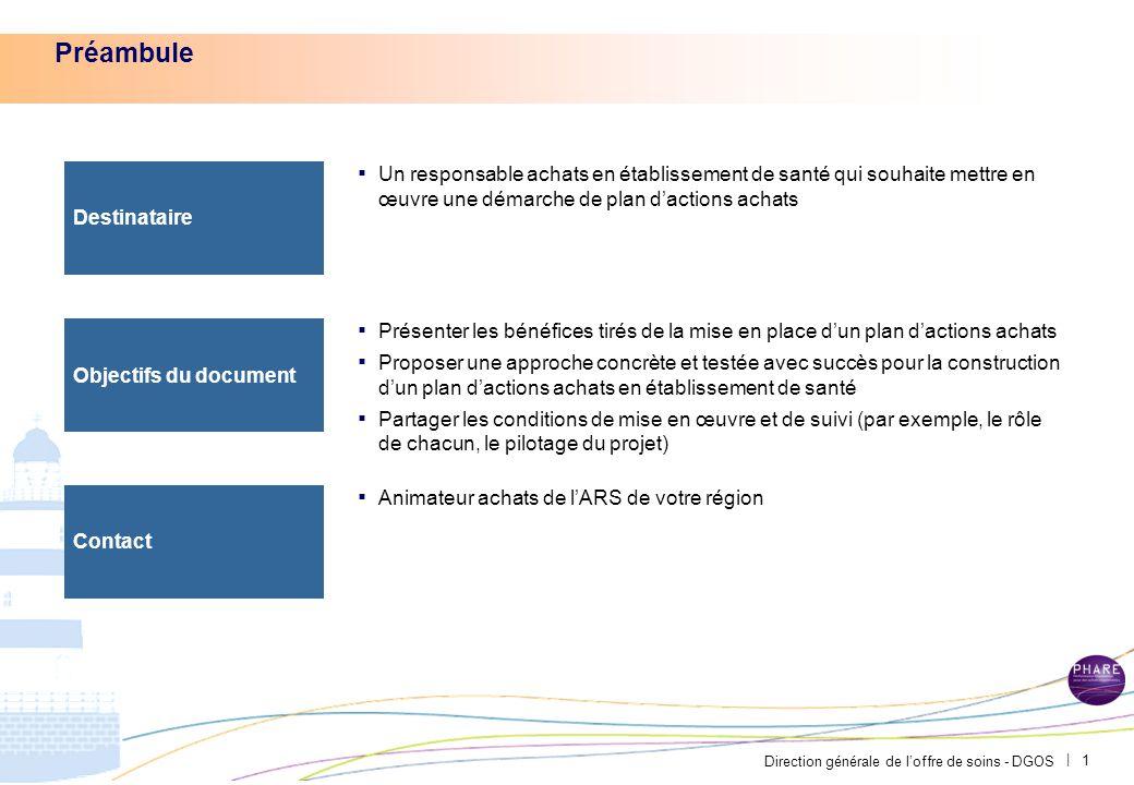 Direction générale de l'offre de soins - DGOS   1 Préambule ▪ Un responsable achats en établissement de santé qui souhaite mettre en œuvre une démarch