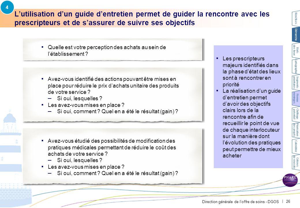 Direction générale de l'offre de soins - DGOS | 26 ▪ Les prescripteurs majeurs identifiés dans la phase d'état des lieux sont à rencontrer en priorité