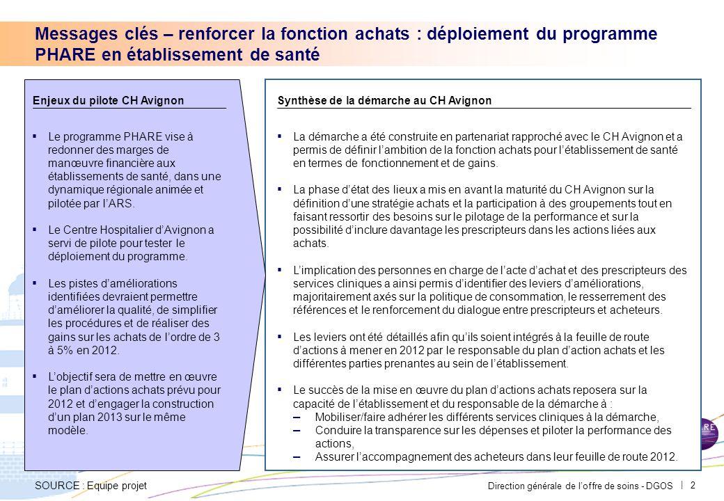 Direction générale de l'offre de soins - DGOS   2 Messages clés – renforcer la fonction achats : déploiement du programme PHARE en établissement de sa