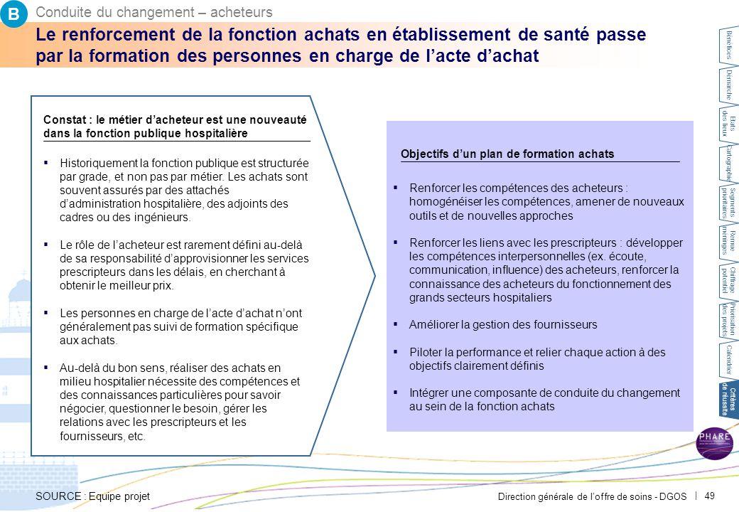 Direction générale de l'offre de soins - DGOS   49 Le renforcement de la fonction achats en établissement de santé passe par la formation des personne