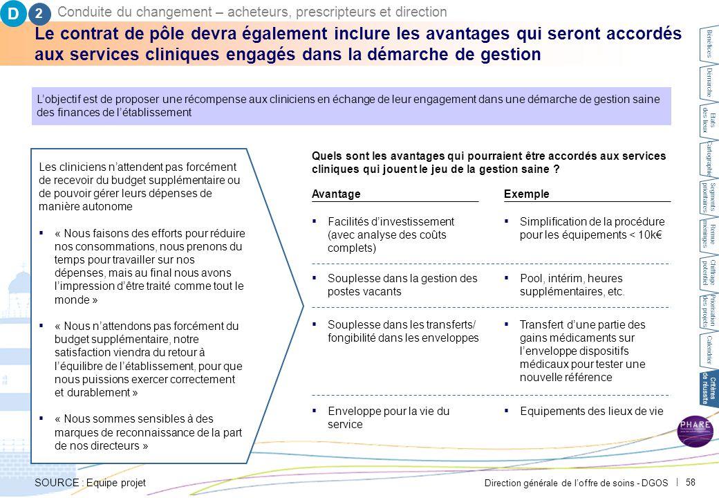 Direction générale de l'offre de soins - DGOS | 58 Le contrat de pôle devra également inclure les avantages qui seront accordés aux services cliniques