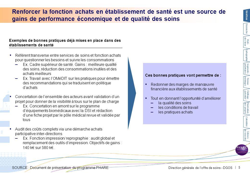 Direction générale de l'offre de soins - DGOS   5 Renforcer la fonction achats en établissement de santé est une source de gains de performance économ
