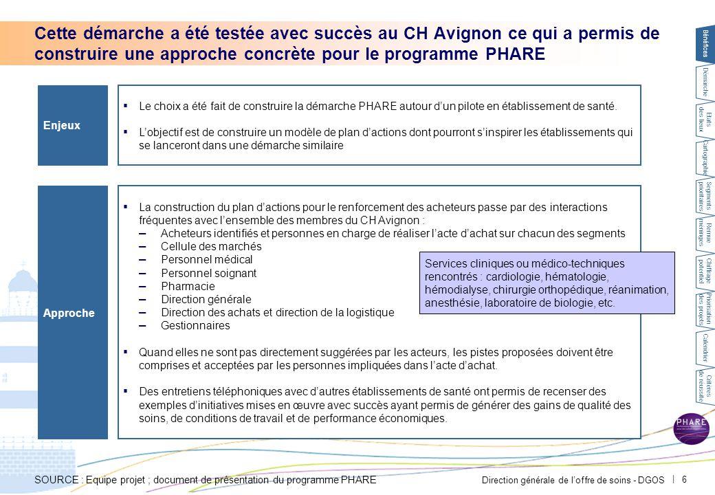 Direction générale de l'offre de soins - DGOS   6 Cette démarche a été testée avec succès au CH Avignon ce qui a permis de construire une approche con