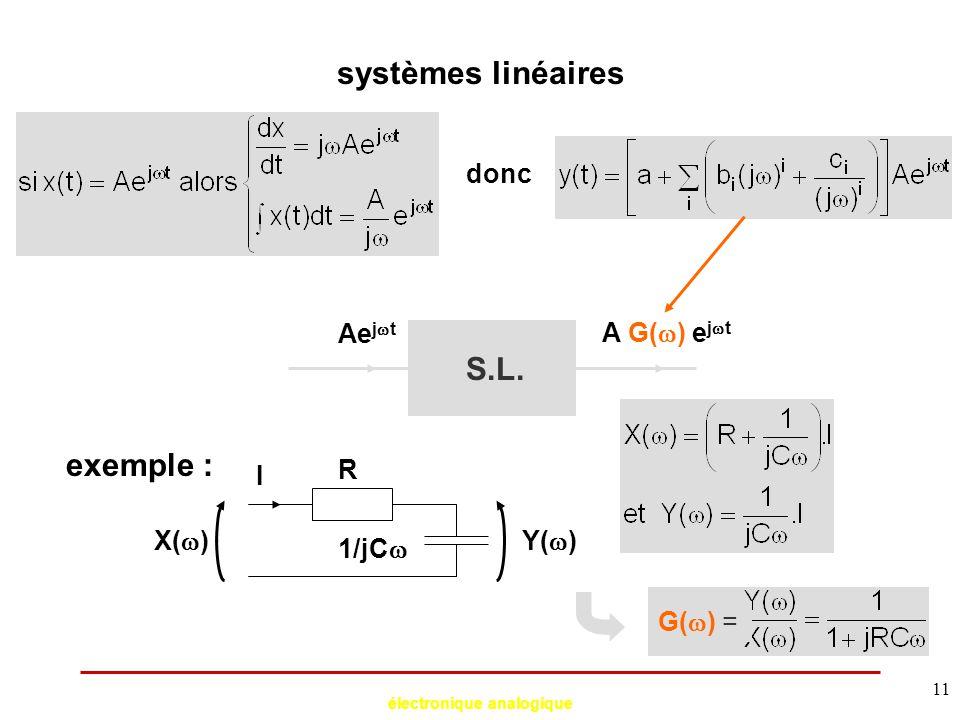 électronique analogique 11 systèmes linéaires S.L. Ae j  t exemple : R 1/jC  X(  ) I donc A G(  ) e j  t Y(  ) G(  ) =