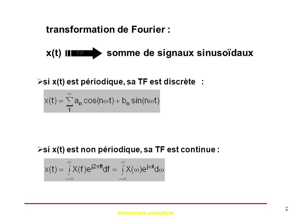 électronique analogique 2 transformation de Fourier : x(t) somme de signaux sinusoïdaux TF  si x(t) est périodique, sa TF est discrète :  si x(t) es