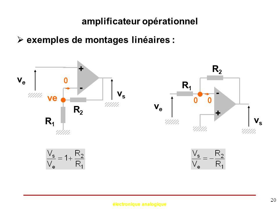électronique analogique 20 amplificateur opérationnel  exemples de montages linéaires : vsvs + - veve R1R1 R2R2 ve 0 vsvs veve R1R1 R2R2 0 + - 0