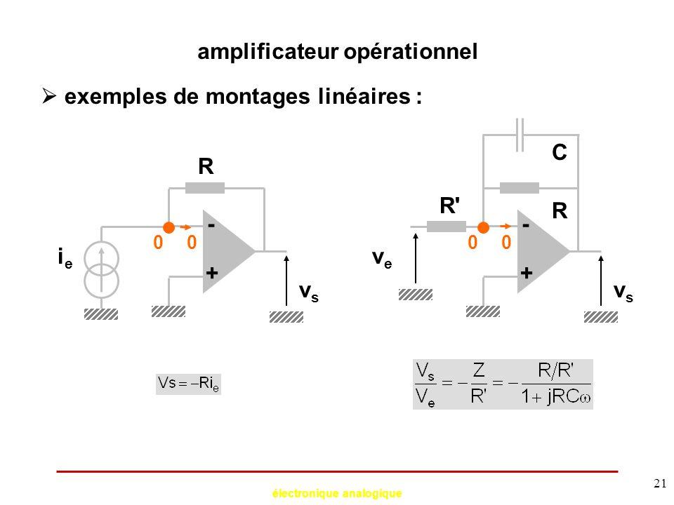 électronique analogique 21 amplificateur opérationnel  exemples de montages linéaires : vsvs veve R' R 0 + - 0 vsvs ieie R 0 + - 0 C