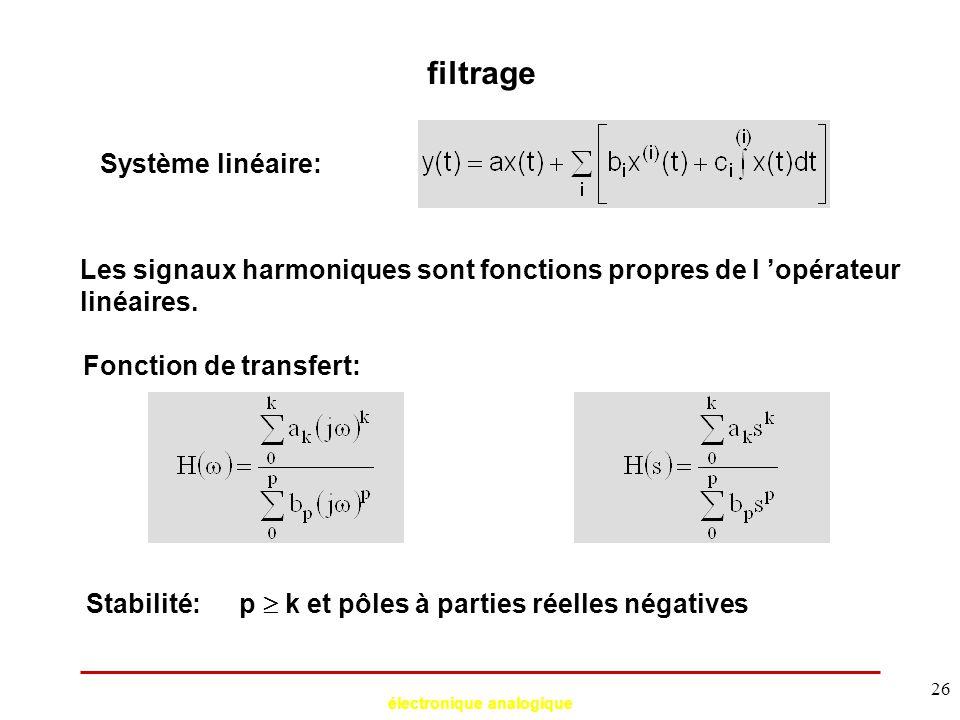 électronique analogique 26 filtrage Système linéaire: Les signaux harmoniques sont fonctions propres de l 'opérateur linéaires. Fonction de transfert: