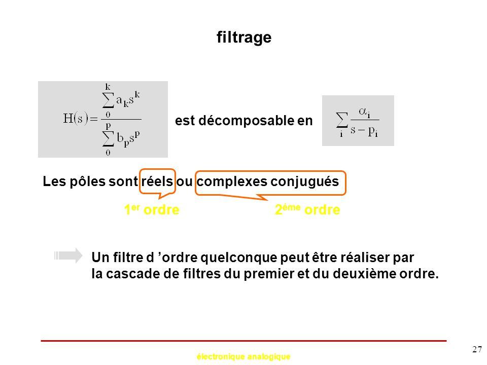 électronique analogique 27 filtrage Les pôles sont réels ou complexes conjugués est décomposable en 2 éme ordre1 er ordre Un filtre d 'ordre quelconqu