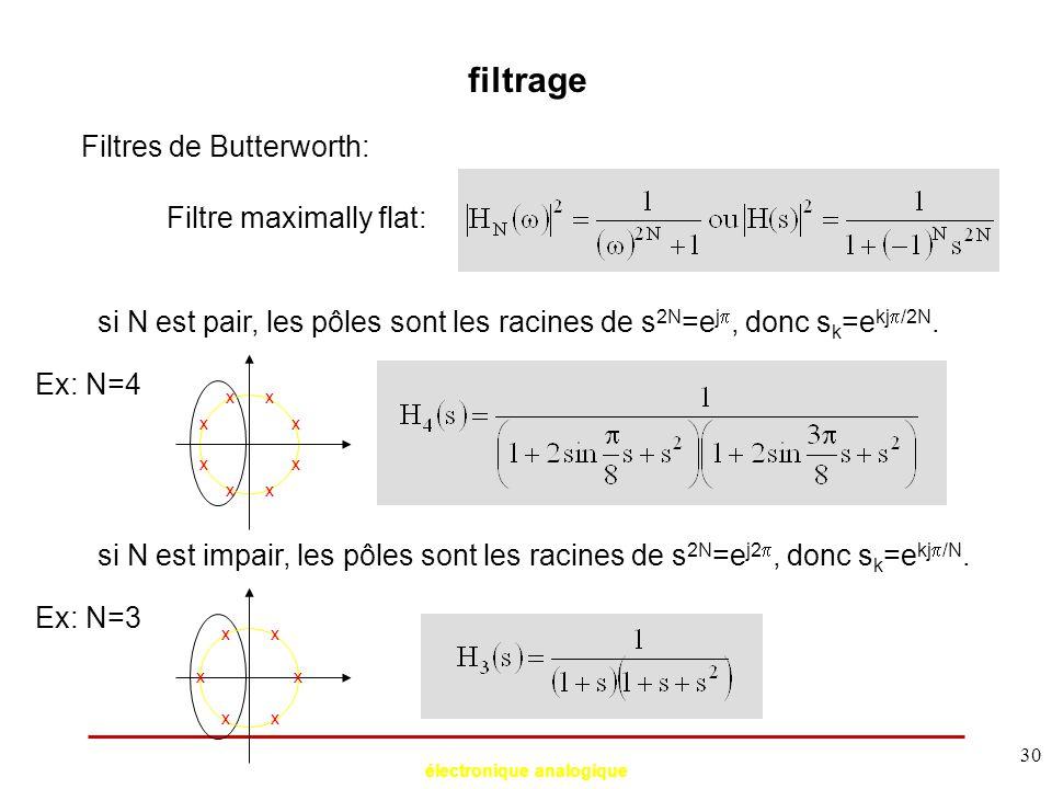 électronique analogique 30 filtrage Filtres de Butterworth: Filtre maximally flat: si N est pair, les pôles sont les racines de s 2N =e j , donc s k