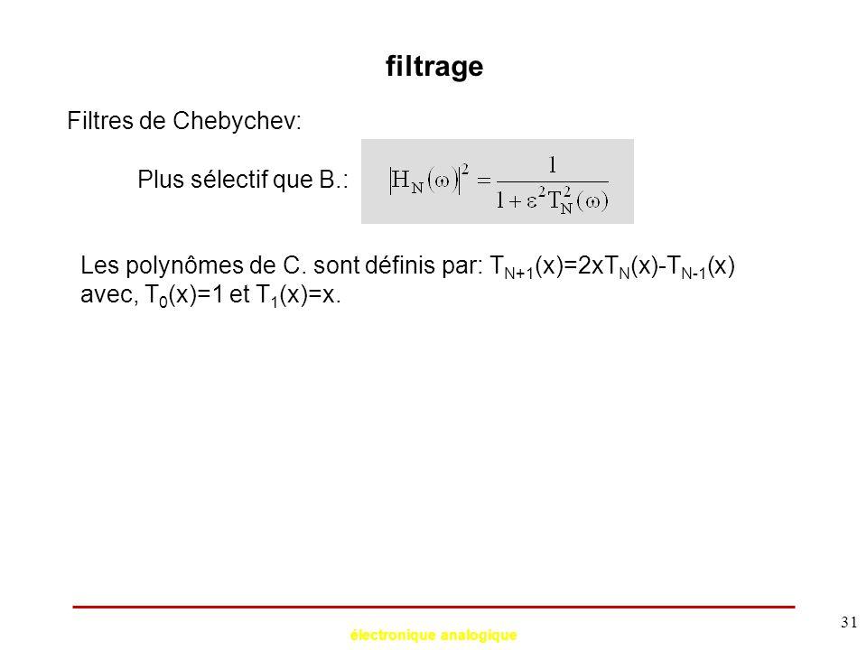 électronique analogique 31 filtrage Filtres de Chebychev: Plus sélectif que B.: Les polynômes de C. sont définis par: T N+1 (x)=2xT N (x)-T N-1 (x) av