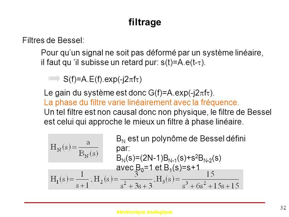 électronique analogique 32 filtrage Filtres de Bessel: Pour qu'un signal ne soit pas déformé par un système linéaire, il faut qu 'il subisse un retard