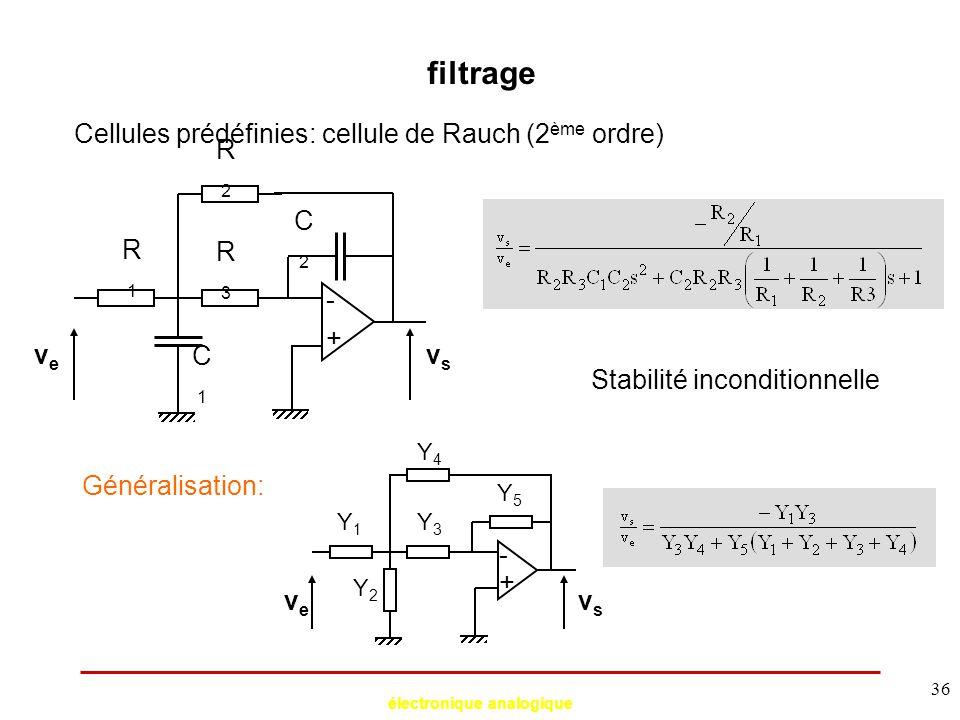 électronique analogique 36 filtrage Cellules prédéfinies: cellule de Rauch (2 ème ordre) Stabilité inconditionnelle vsvs veve C1C1 R1R1 R3R3 R2R2 C2C2