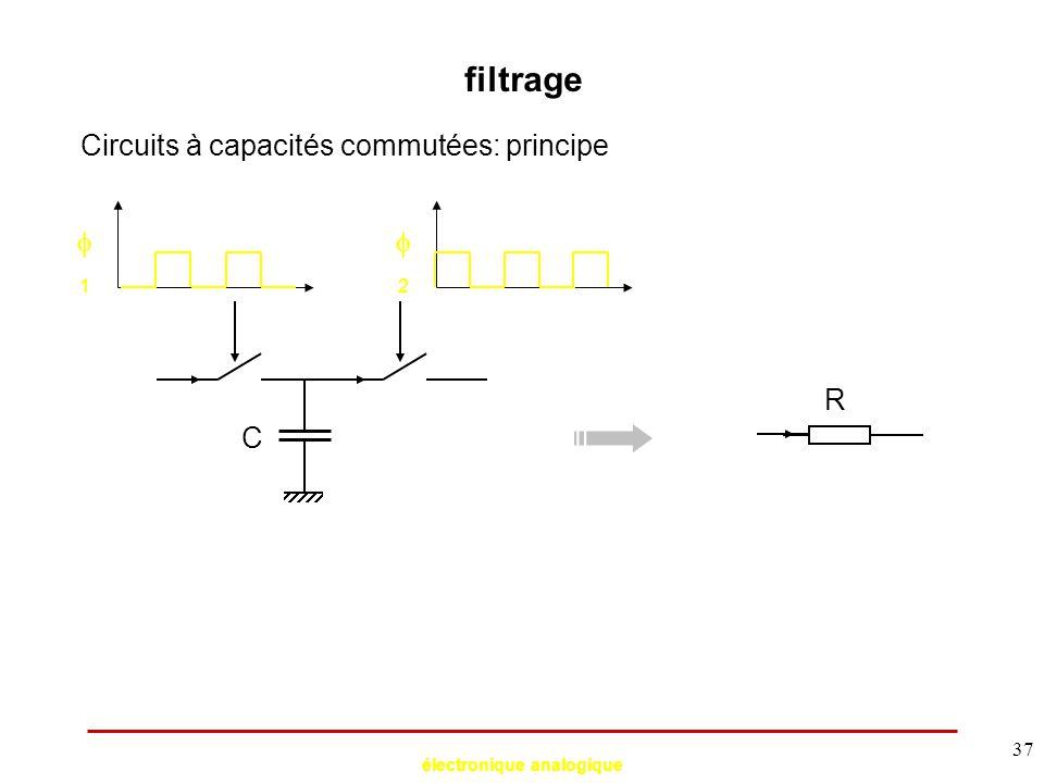 électronique analogique 37 filtrage Circuits à capacités commutées: principe C 11 22 R