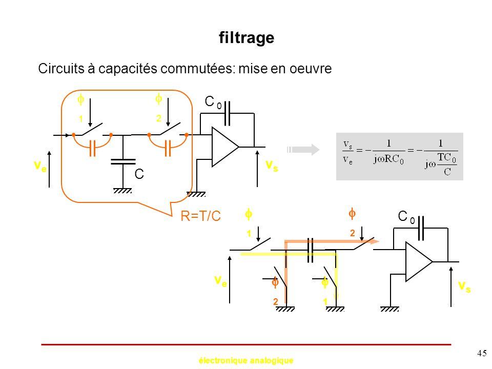 électronique analogique 45 filtrage Circuits à capacités commutées: mise en oeuvre vsvs C 0 C 22 R=T/C veve 11 C 0 22 veve 11 11 22 vsvs