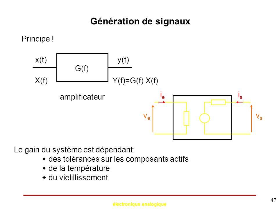 47 Génération de signaux Principe ! x(t)y(t) X(f)Y(f)=G(f).X(f) G(f) amplificateur veve ieie vsvs isis Le gain du système est dépendant:  des toléran
