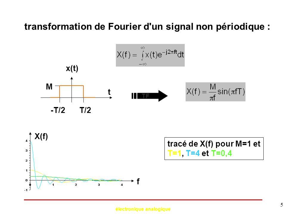 électronique analogique 5 transformation de Fourier d'un signal non périodique : x(t) t T/2 M -T/2 TF f X(f) tracé de X(f) pour M=1 et T=1, T=4 et T=0